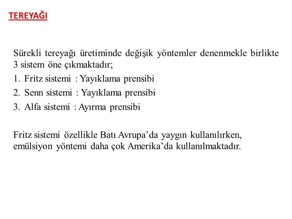 TEREYAĞI 1.