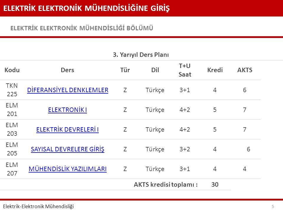 ELEKTRİK ELEKTRONİK MÜHENDİSLİĞİNE GİRİŞ ELEKTRİK ELEKTRONİK MÜHENDİSLİĞİ BÖLÜMÜ 5 Elektrik-Elektronik Mühendisliği 3.