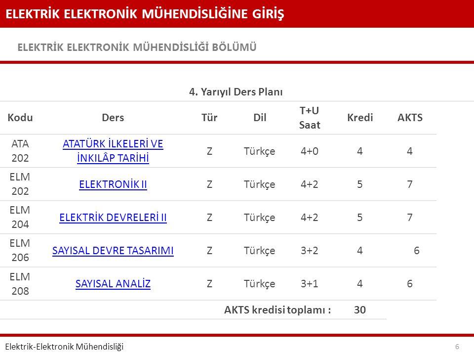 ELEKTRİK ELEKTRONİK MÜHENDİSLİĞİNE GİRİŞ ELEKTRİK ELEKTRONİK MÜHENDİSLİĞİ BÖLÜMÜ 6 Elektrik-Elektronik Mühendisliği 4.
