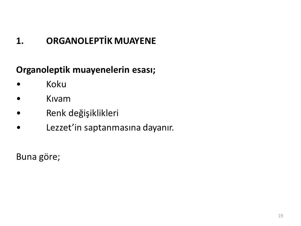 1.ORGANOLEPTİK MUAYENE Organoleptik muayenelerin esası; Koku Kıvam Renk değişiklikleri Lezzet'in saptanmasına dayanır. Buna göre; 19