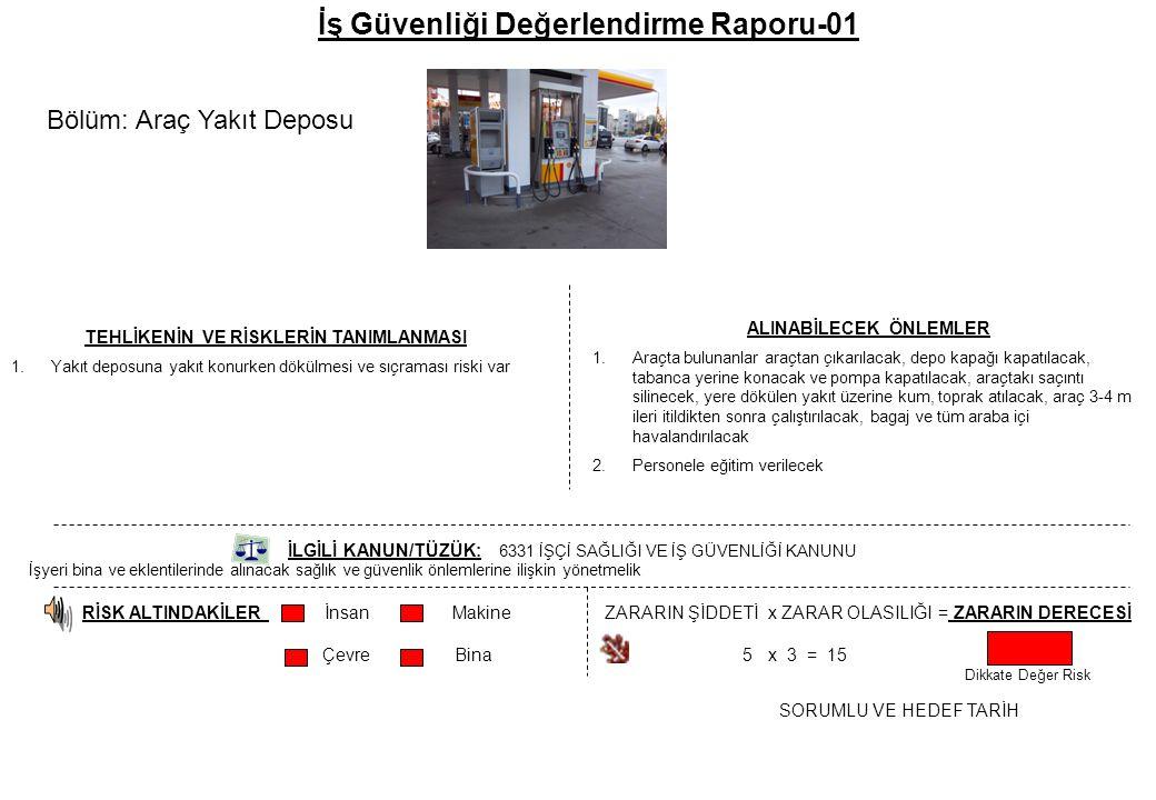 İş Güvenliği Değerlendirme Raporu-01 TEHLİKENİN VE RİSKLERİN TANIMLANMASI 1.Yakıt deposuna yakıt konurken dökülmesi ve sıçraması riski var ALINABİLECE