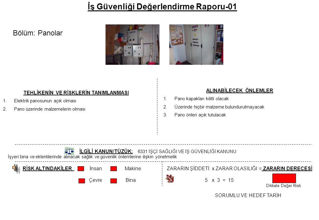 İş Güvenliği Değerlendirme Raporu-01 TEHLİKENİN VE RİSKLERİN TANIMLANMASI 1.Elektrik panosunun açık olması 2.Pano üzerinde malzemelerin olması ALINABİ