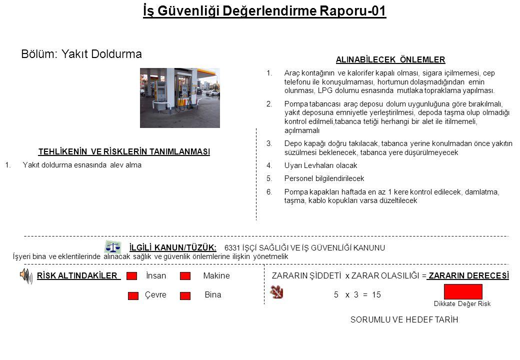İş Güvenliği Değerlendirme Raporu-01 TEHLİKENİN VE RİSKLERİN TANIMLANMASI 1.Yakıt doldurma esnasında alev alma ALINABİLECEK ÖNLEMLER 1.Araç kontağının
