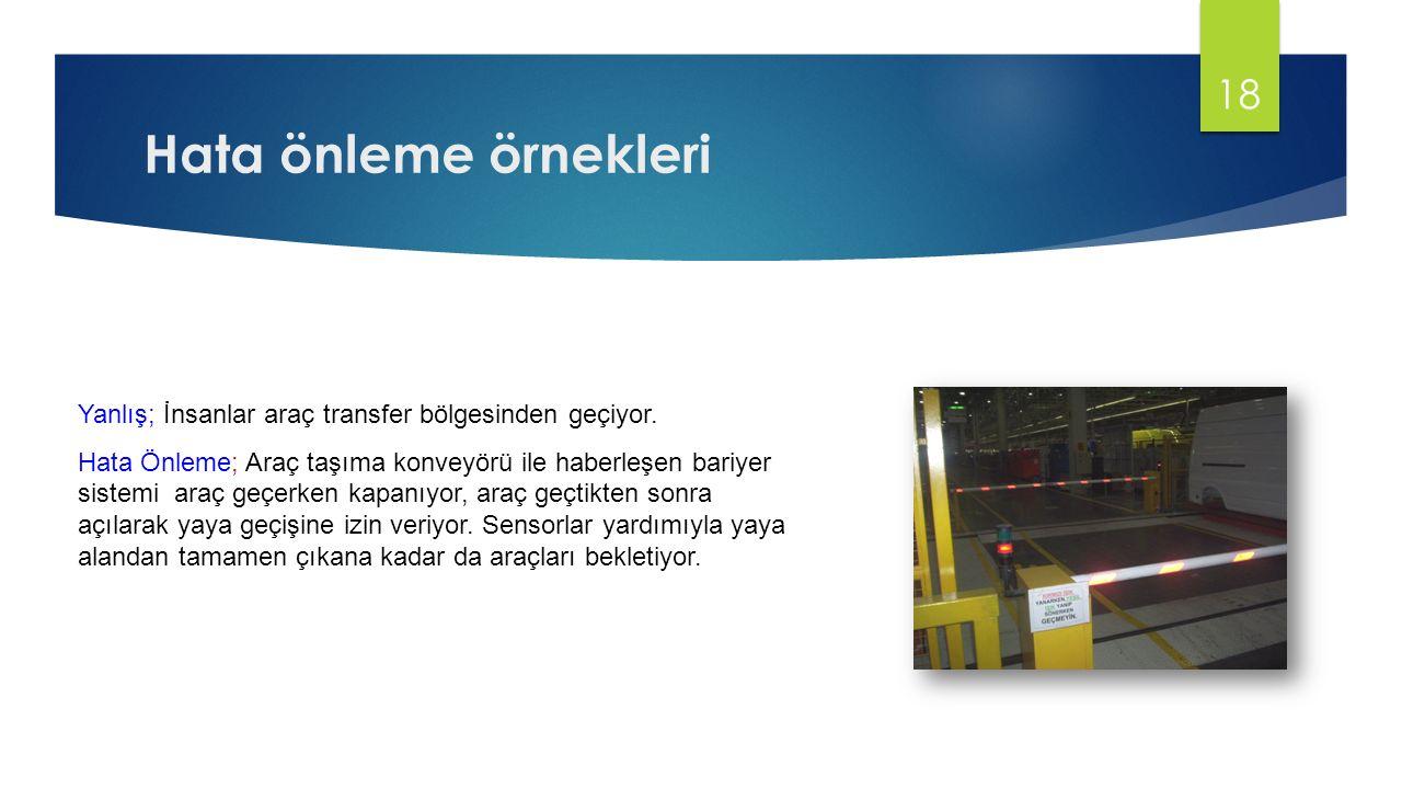 Hata önleme örnekleri 18 Yanlış; İnsanlar araç transfer bölgesinden geçiyor. Hata Önleme; Araç taşıma konveyörü ile haberleşen bariyer sistemi araç ge