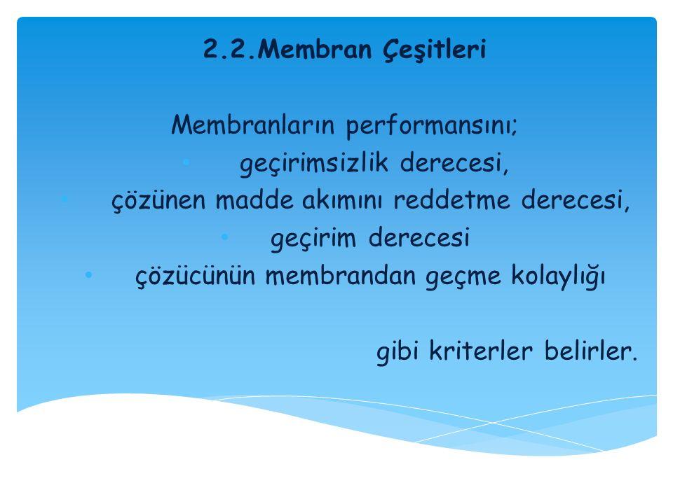 2.2.Membran Çeşitleri Membranların performansını; geçirimsizlik derecesi, çözünen madde akımını reddetme derecesi, geçirim derecesi çözücünün membrand