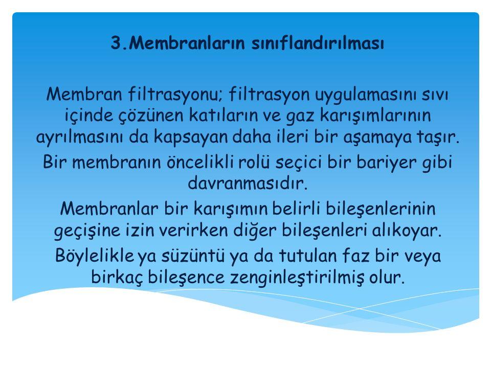 3.Membranların sınıflandırılması Membran filtrasyonu; filtrasyon uygulamasını sıvı içinde çözünen katıların ve gaz karışımlarının ayrılmasını da kapsa
