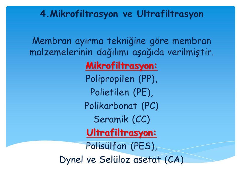 4.Mikrofiltrasyon ve Ultrafiltrasyon Membran ayırma tekniğine göre membran malzemelerinin dağılımı aşağıda verilmiştir.Mikrofiltrasyon: Polipropilen (