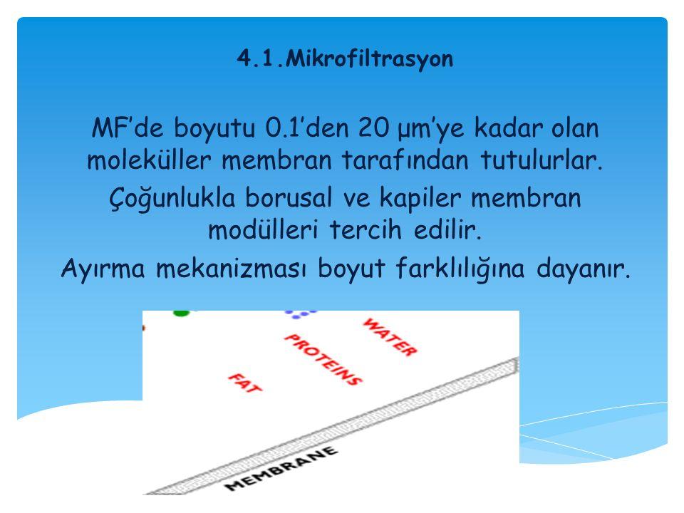 4.1.Mikrofiltrasyon MF'de boyutu 0.1'den 20 μm'ye kadar olan moleküller membran tarafından tutulurlar. Çoğunlukla borusal ve kapiler membran modülleri