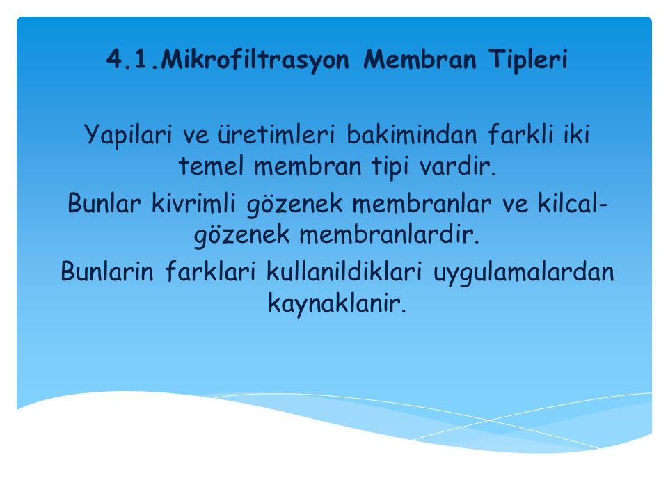 4.1.Mikrofiltrasyon Membran Tipleri Yapilari ve üretimleri bakimindan farkli iki temel membran tipi vardir. Bunlar kivrimli gözenek membranlar ve kilc