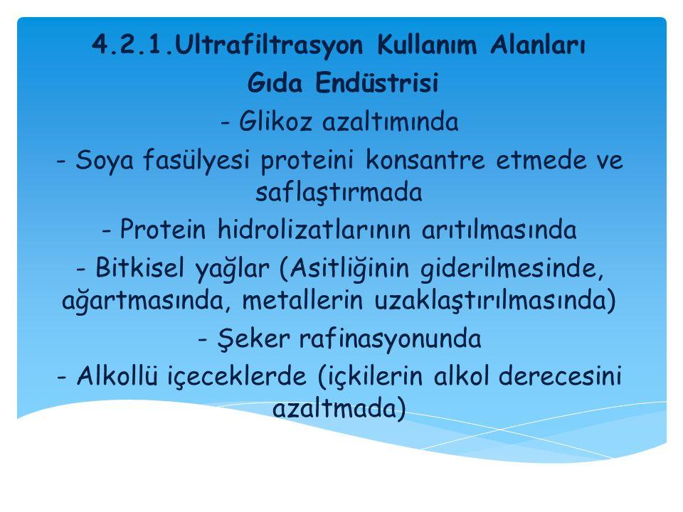 4.2.1.Ultrafiltrasyon Kullanım Alanları Gıda Endüstrisi - Glikoz azaltımında - Soya fasülyesi proteini konsantre etmede ve saflaştırmada - Protein hid