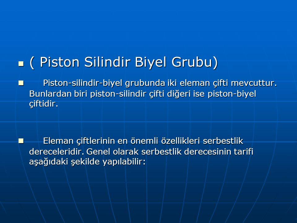 ( Piston Silindir Biyel Grubu) ( Piston Silindir Biyel Grubu) Piston-silindir-biyel grubunda iki eleman çifti mevcuttur.