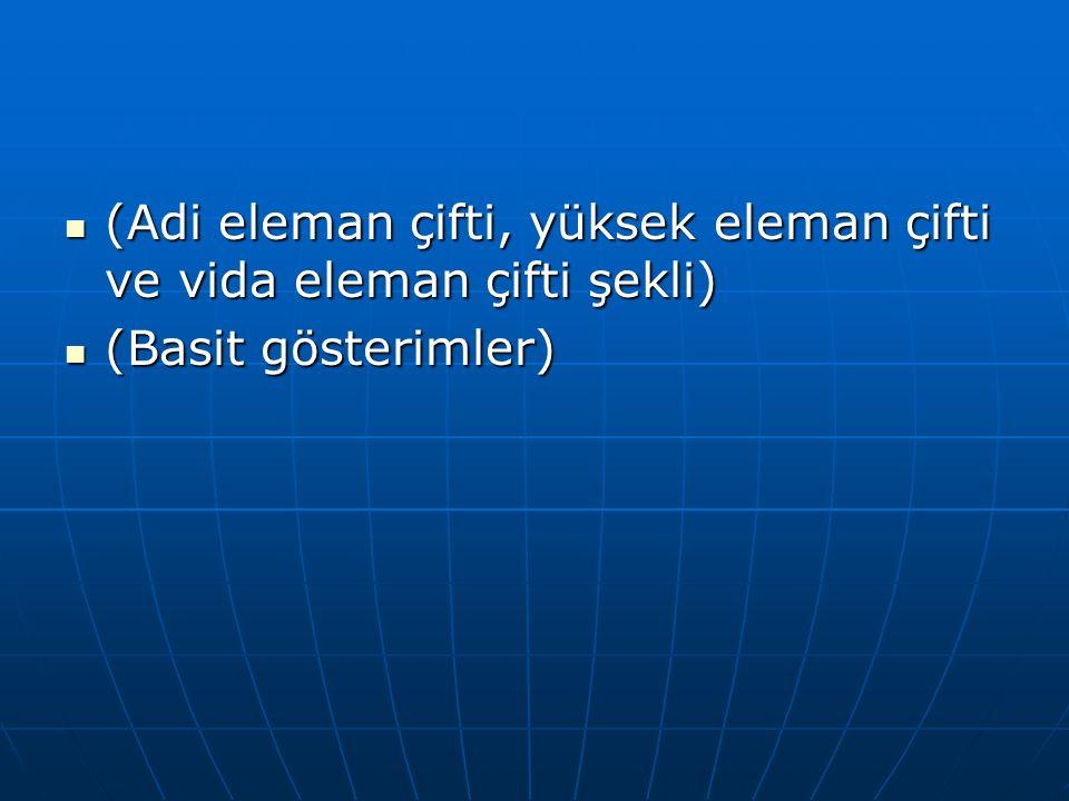(Adi eleman çifti, yüksek eleman çifti ve vida eleman çifti şekli) (Adi eleman çifti, yüksek eleman çifti ve vida eleman çifti şekli) (Basit gösterimler) (Basit gösterimler)