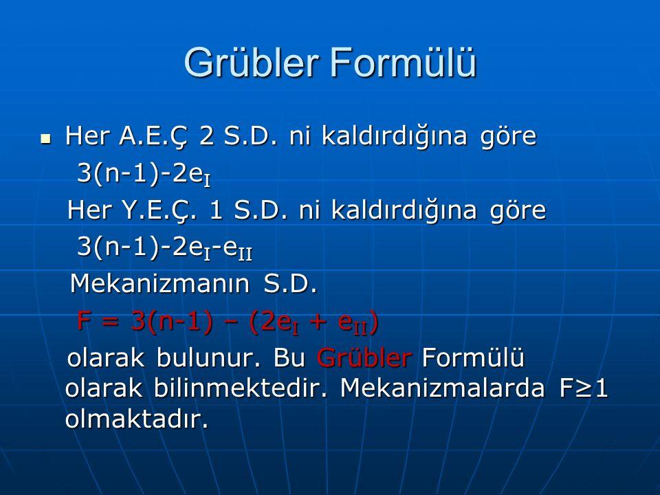 Grübler Formülü Her A.E.Ç 2 S.D.ni kaldırdığına göre Her A.E.Ç 2 S.D.