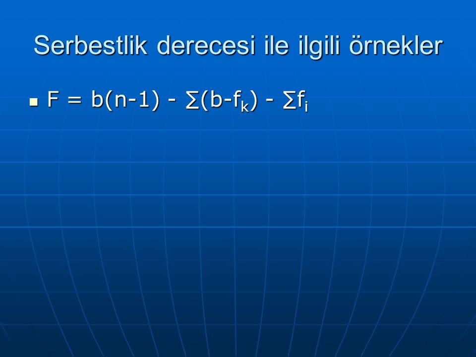 Serbestlik derecesi ile ilgili örnekler F = b(n-1) - ∑(b-f k ) - ∑f i F = b(n-1) - ∑(b-f k ) - ∑f i