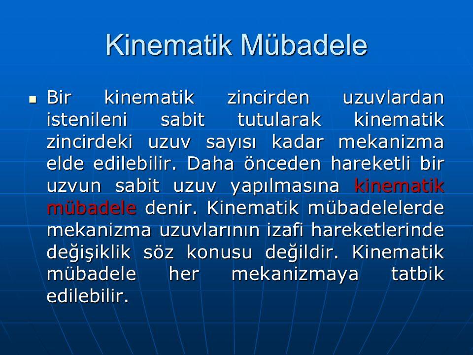 Kinematik Mübadele Bir kinematik zincirden uzuvlardan istenileni sabit tutularak kinematik zincirdeki uzuv sayısı kadar mekanizma elde edilebilir.