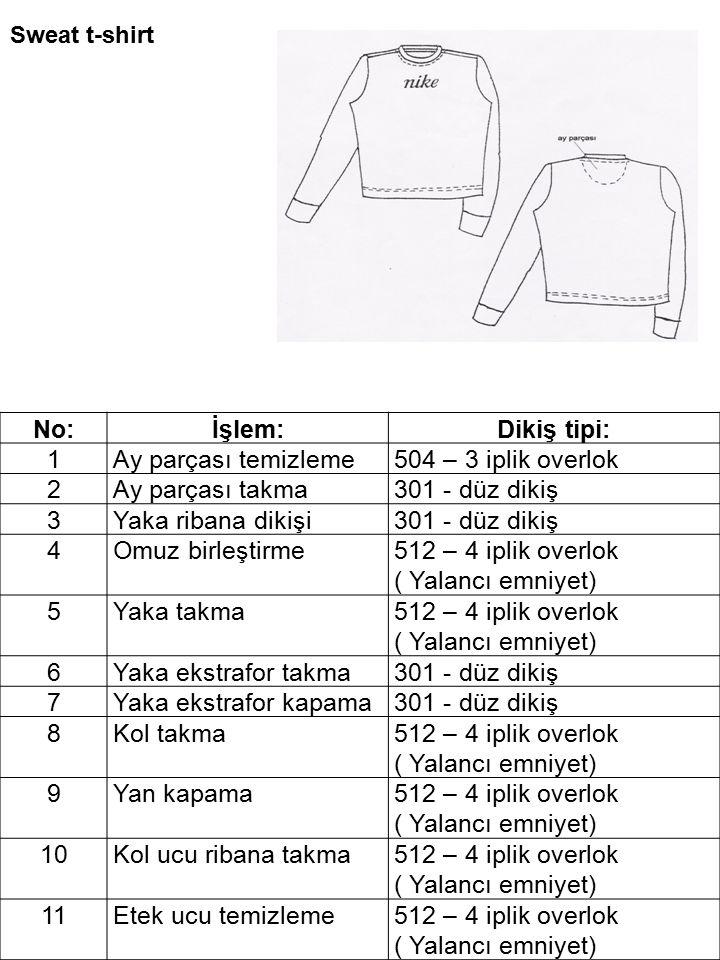 Sweat t-shirt No:İşlem:Dikiş tipi: 1Ay parçası temizleme504 – 3 iplik overlok 2Ay parçası takma301 - düz dikiş 3Yaka ribana dikişi301 - düz dikiş 4Omu