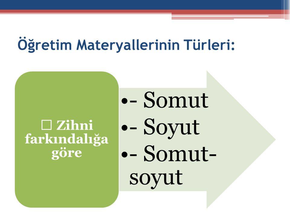 Öğretim Materyallerinin Türleri: - Somut - Soyut - Somut- soyut  Zihni farkındalığa göre
