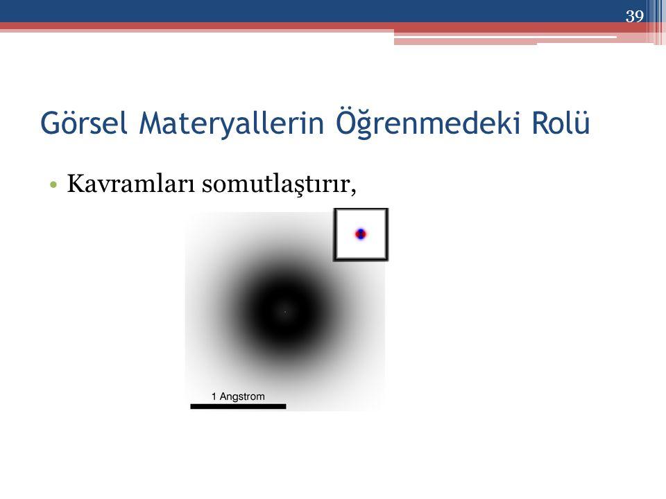 Görsel Materyallerin Öğrenmedeki Rolü Kavramları somutlaştırır, 39
