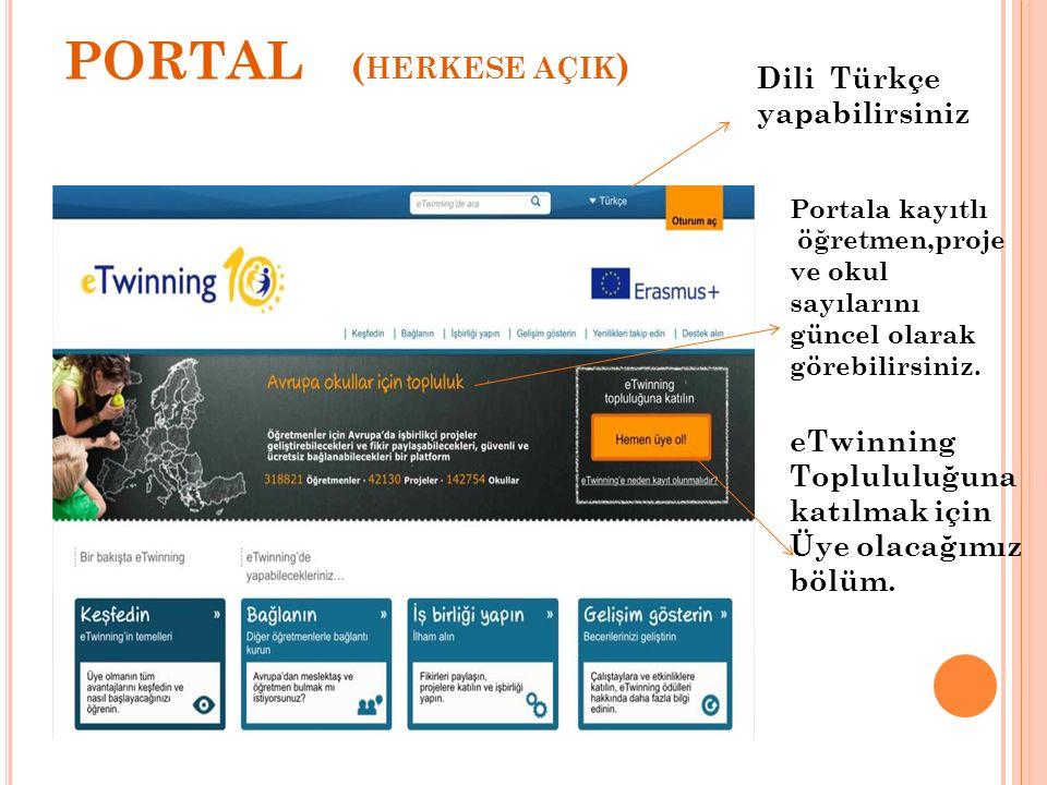 PORTAL ( HERKESE AÇIK ) Dili Türkçe yapabilirsiniz Portala kayıtlı öğretmen,proje ve okul sayılarını güncel olarak görebilirsiniz. eTwinning Toplululu