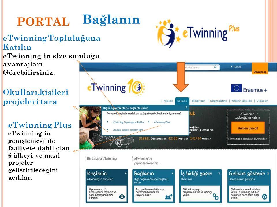 PORTAL Bağlanın eTwinning Topluluğuna Katılın eTwinning in size sunduğu avantajları Görebilirsiniz. Okulları,kişileri projeleri tara eTwinning Plus eT