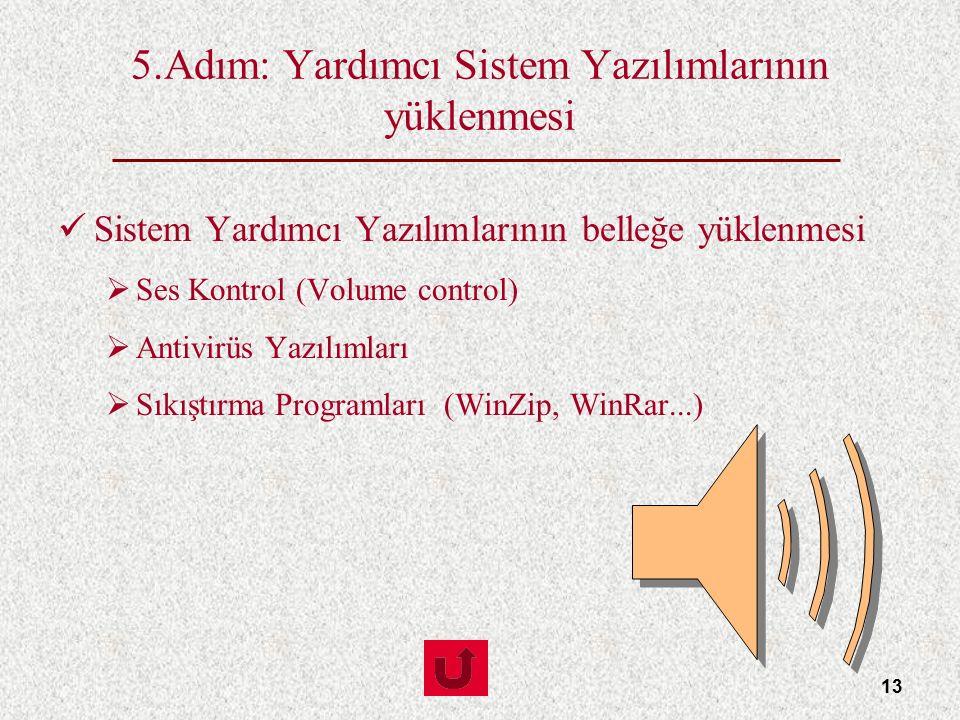 Slide 13 5.Adım: Yardımcı Sistem Yazılımlarının yüklenmesi Sistem Yardımcı Yazılımlarının belleğe yüklenmesi  Ses Kontrol (Volume control)  Antivirü