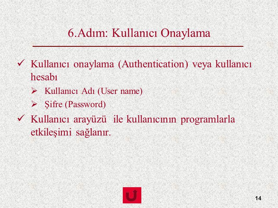Slide 14 6.Adım: Kullanıcı Onaylama Kullanıcı onaylama (Authentication) veya kullanıcı hesabı  Kullanıcı Adı (User name)  Şifre (Password) Kullanıcı