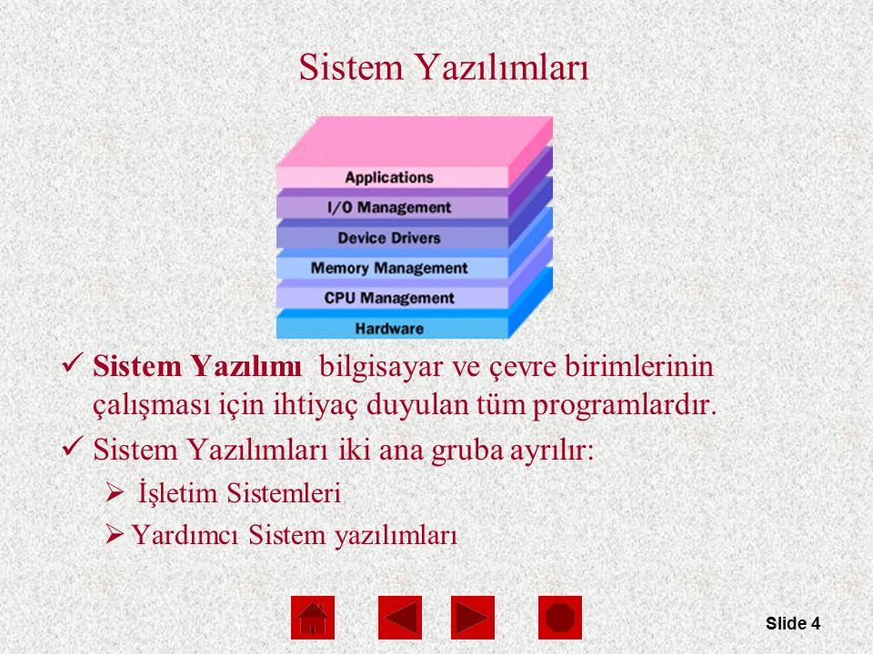 Slide 4 Sistem Yazılımları Sistem Yazılımı bilgisayar ve çevre birimlerinin çalışması için ihtiyaç duyulan tüm programlardır. Sistem Yazılımları iki a