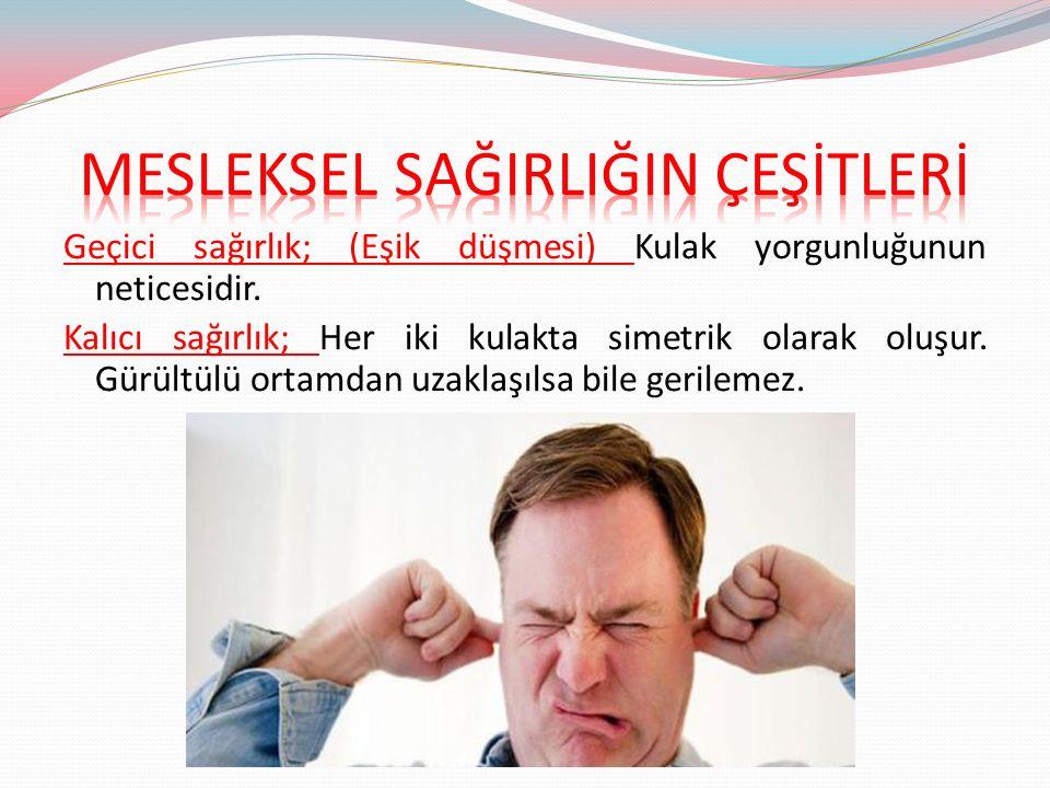 Geçici sağırlık; (Eşik düşmesi) Kulak yorgunluğunun neticesidir. Kalıcı sağırlık; Her iki kulakta simetrik olarak oluşur. Gürültülü ortamdan uzaklaşıl
