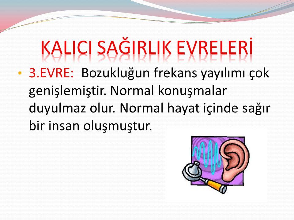 3.EVRE: Bozukluğun frekans yayılımı çok genişlemiştir. Normal konuşmalar duyulmaz olur. Normal hayat içinde sağır bir insan oluşmuştur.
