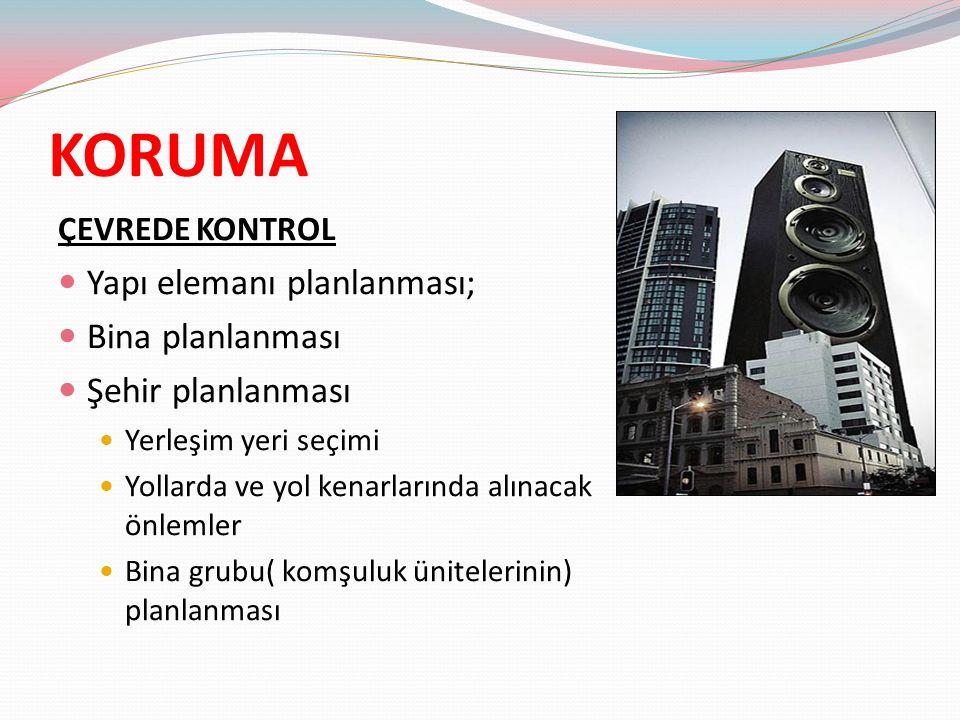 KORUMA ÇEVREDE KONTROL Yapı elemanı planlanması; Bina planlanması Şehir planlanması Yerleşim yeri seçimi Yollarda ve yol kenarlarında alınacak önlemle