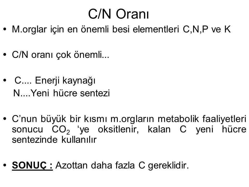 C/N Oranı  M.orglar için en önemli besi elementleri C,N,P ve K  C/N oranı çok önemli...  C.... Enerji kaynağı N....Yeni hücre sentezi  C'nun büyük