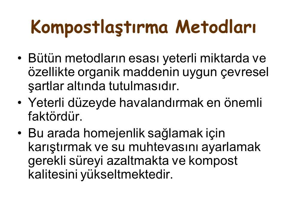 Kompostlaştırma Metodları Bütün metodların esası yeterli miktarda ve özellikte organik maddenin uygun çevresel şartlar altında tutulmasıdır. Yeterli d