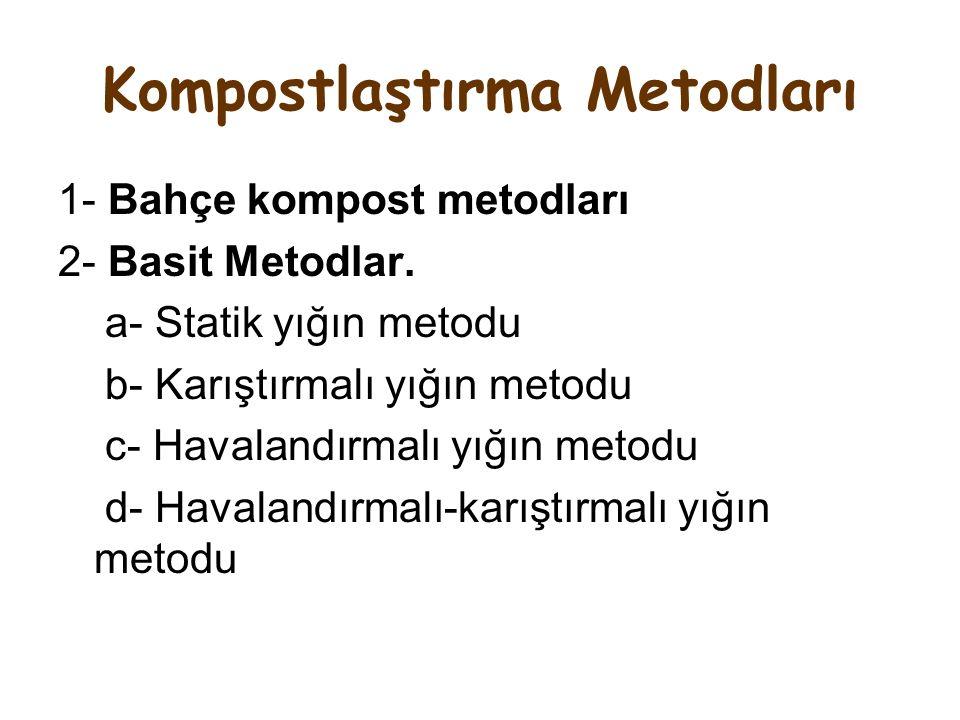 Kompostlaştırma Metodları 1- Bahçe kompost metodları 2- Basit Metodlar. a- Statik yığın metodu b- Karıştırmalı yığın metodu c- Havalandırmalı yığın me