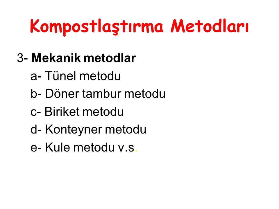 Kompostlaştırma Metodları 3- Mekanik metodlar a- Tünel metodu b- Döner tambur metodu c- Biriket metodu d- Konteyner metodu e- Kule metodu v.s.