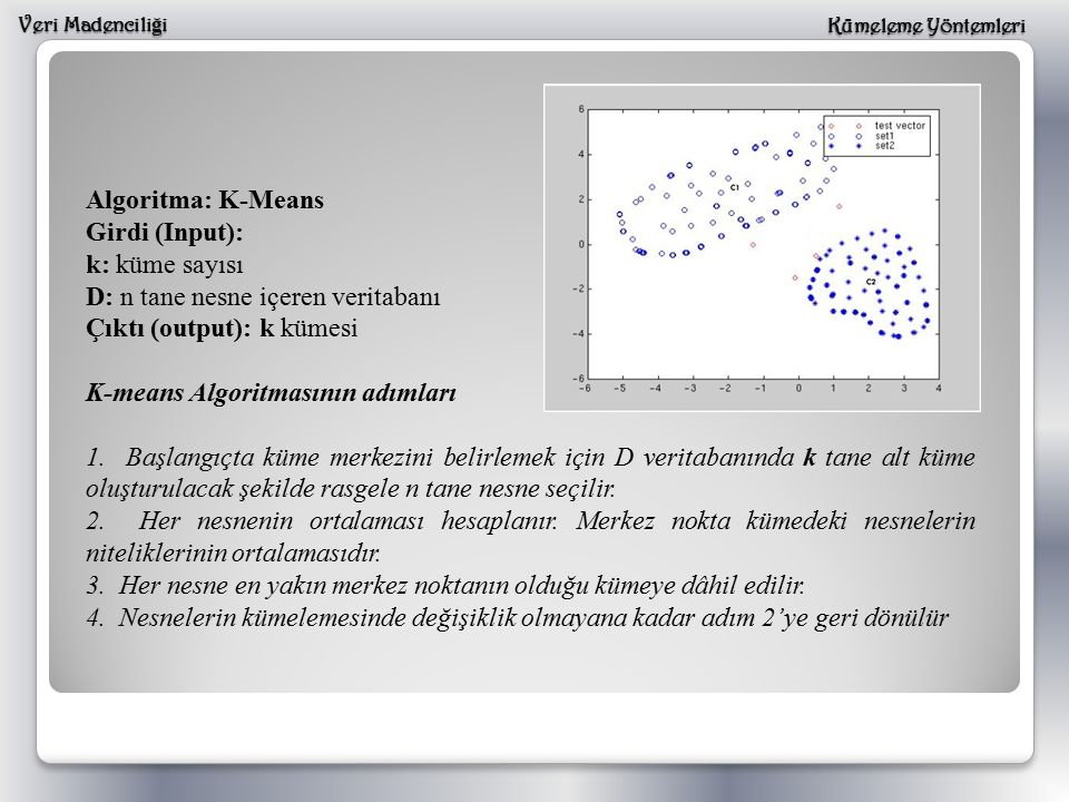 Veri Madencili ğ i Kümeleme Yöntemleri Algoritma: K-Means Girdi (Input): k: küme sayısı D: n tane nesne içeren veritabanı Çıktı (output): k kümesi K-m