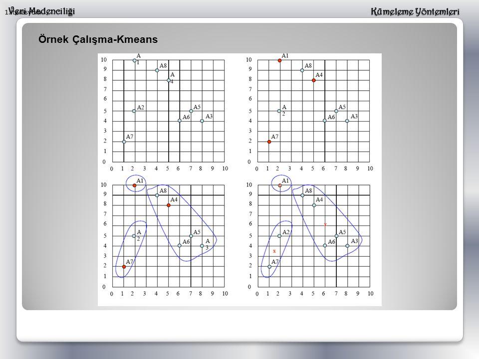 Veri Madencili ğ i Kümeleme Yöntemleri Örnek Çalışma-Kmeans 1.İterasyon