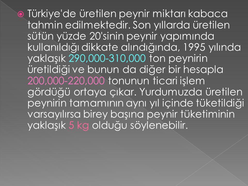 Türkiye'de üretilen peynir miktarı kabaca tahmin edilmektedir. Son yıllarda üretilen sütün yüzde 20'sinin peynir yapımında kullanıldığı dikkate alın