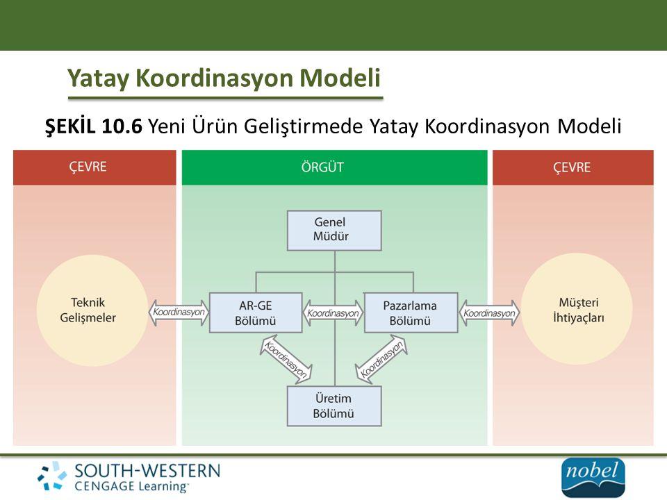 Yatay Koordinasyon Modeli ŞEKİL 10.6 Yeni Ürün Geliştirmede Yatay Koordinasyon Modeli