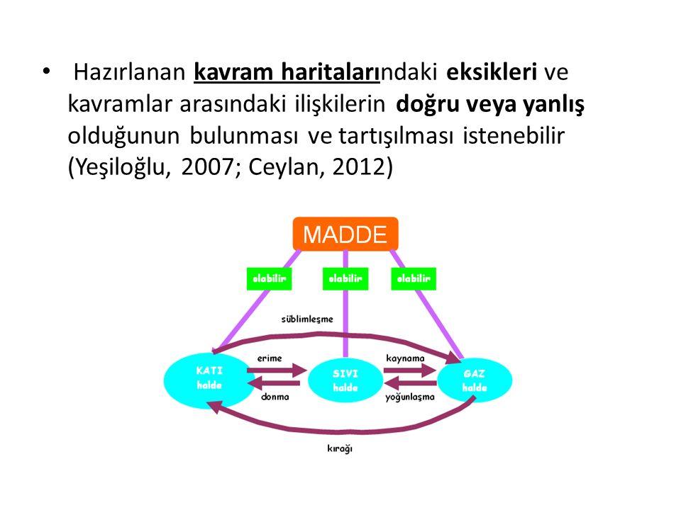 Hazırlanan kavram haritalarındaki eksikleri ve kavramlar arasındaki ilişkilerin doğru veya yanlış olduğunun bulunması ve tartışılması istenebilir (Yeş