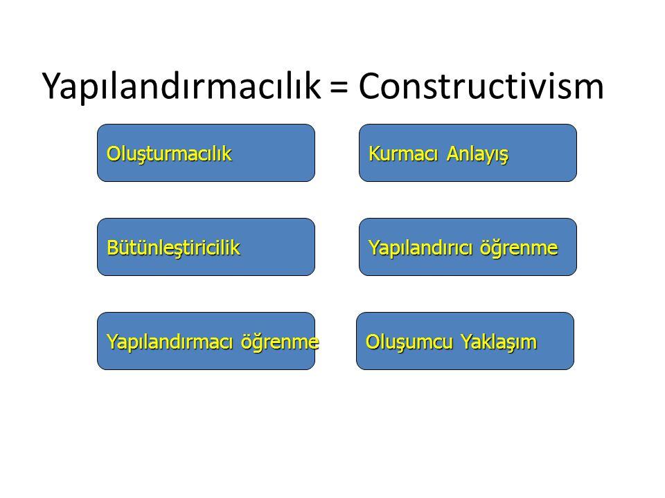 Yapılandırmacılık = Constructivism Oluşturmacılık Yapılandırmacı öğrenme Kurmacı Anlayış Yapılandırıcı öğrenme Bütünleştiricilik Oluşumcu Yaklaşım
