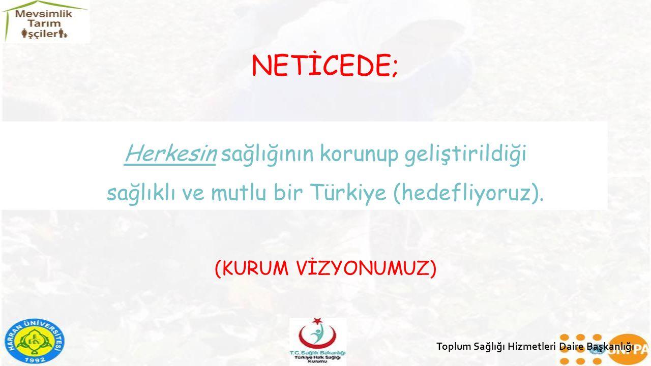 NETİCEDE; Herkesin sağlığının korunup geliştirildiği sağlıklı ve mutlu bir Türkiye (hedefliyoruz). (KURUM VİZYONUMUZ) Toplum Sağlığı Hizmetleri Daire