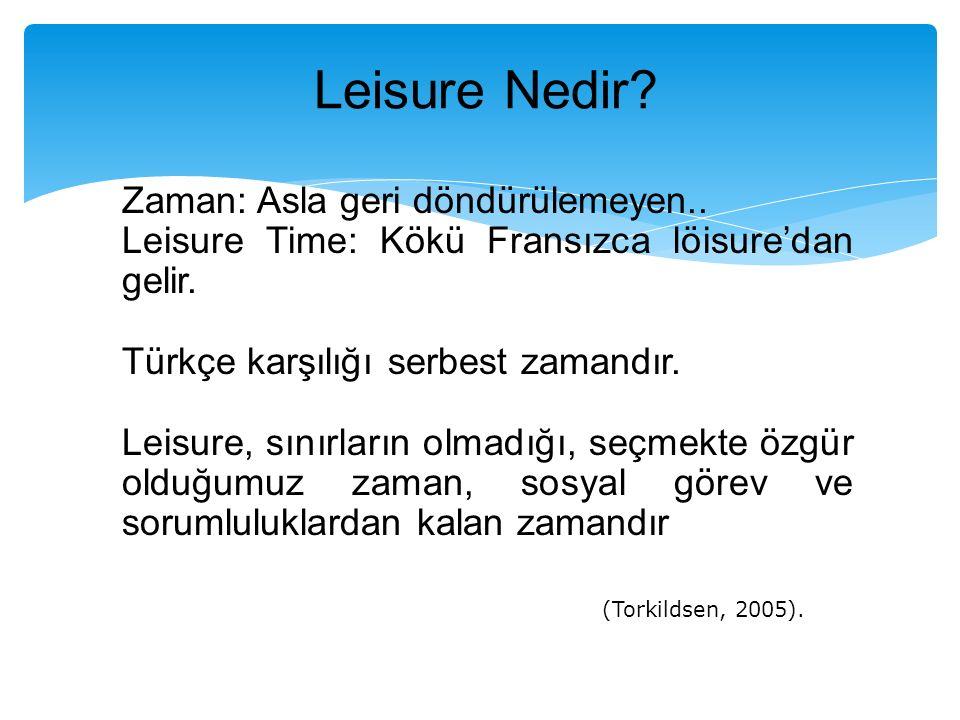 Leisure Nedir.Zaman: Asla geri döndürülemeyen.. Leisure Time: Kökü Fransızca löisure'dan gelir.