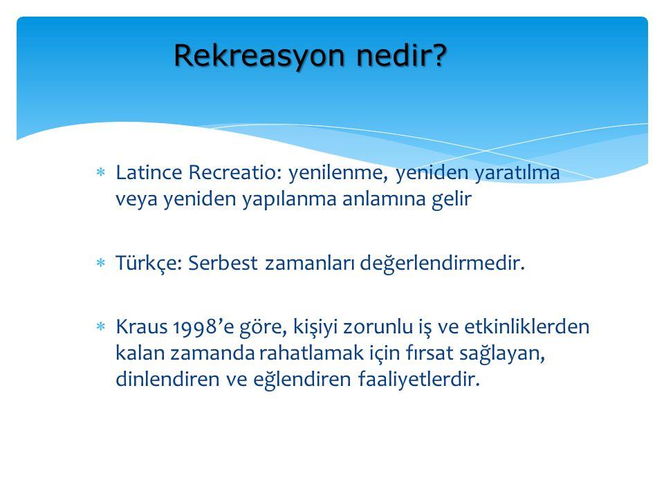  Latince Recreatio: yenilenme, yeniden yaratılma veya yeniden yapılanma anlamına gelir  Türkçe: Serbest zamanları değerlendirmedir.