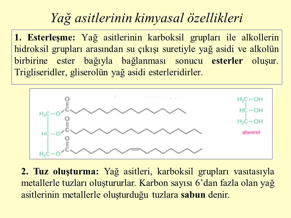 Esterlerin su alarak alkol ve asitlere ayrışması reaksiyonudur.
