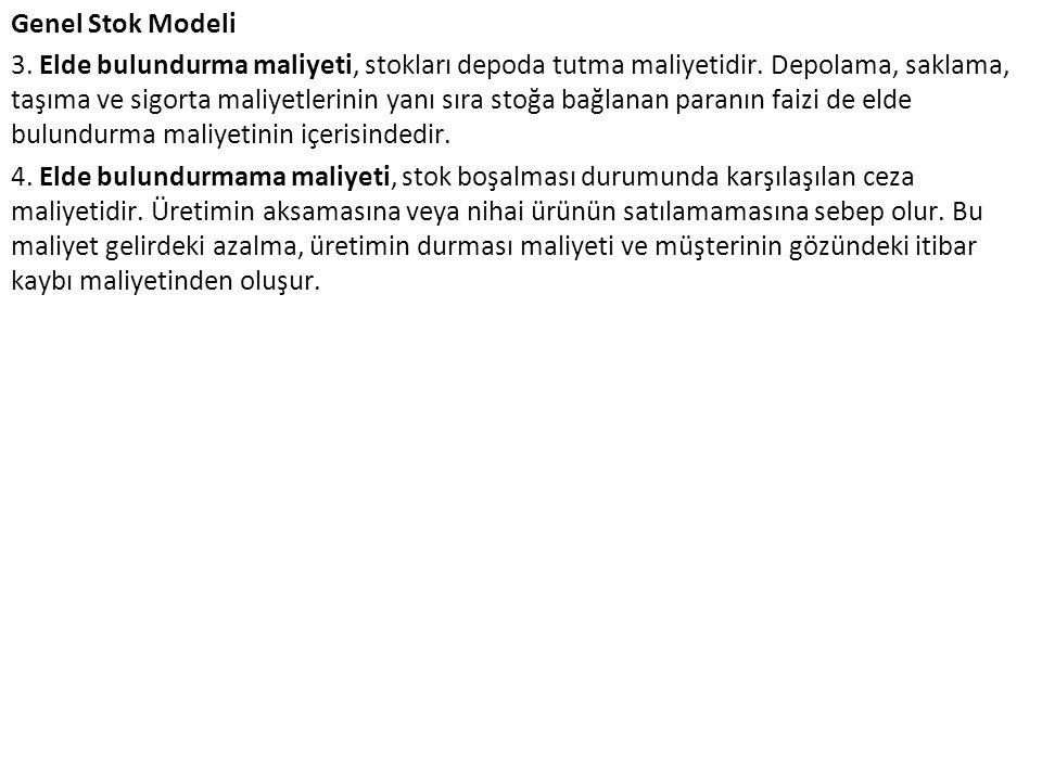 Genel Stok Modeli 3.Elde bulundurma maliyeti, stokları depoda tutma maliyetidir.