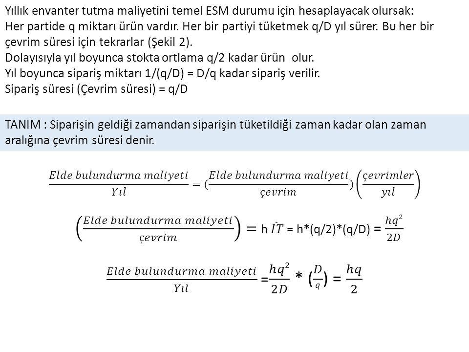 Yıllık envanter tutma maliyetini temel ESM durumu için hesaplayacak olursak: Her partide q miktarı ürün vardır.