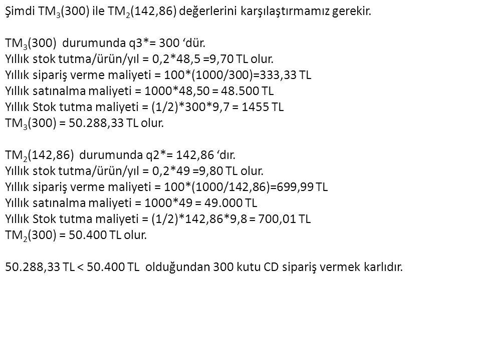 Şimdi TM 3 (300) ile TM 2 (142,86) değerlerini karşılaştırmamız gerekir.