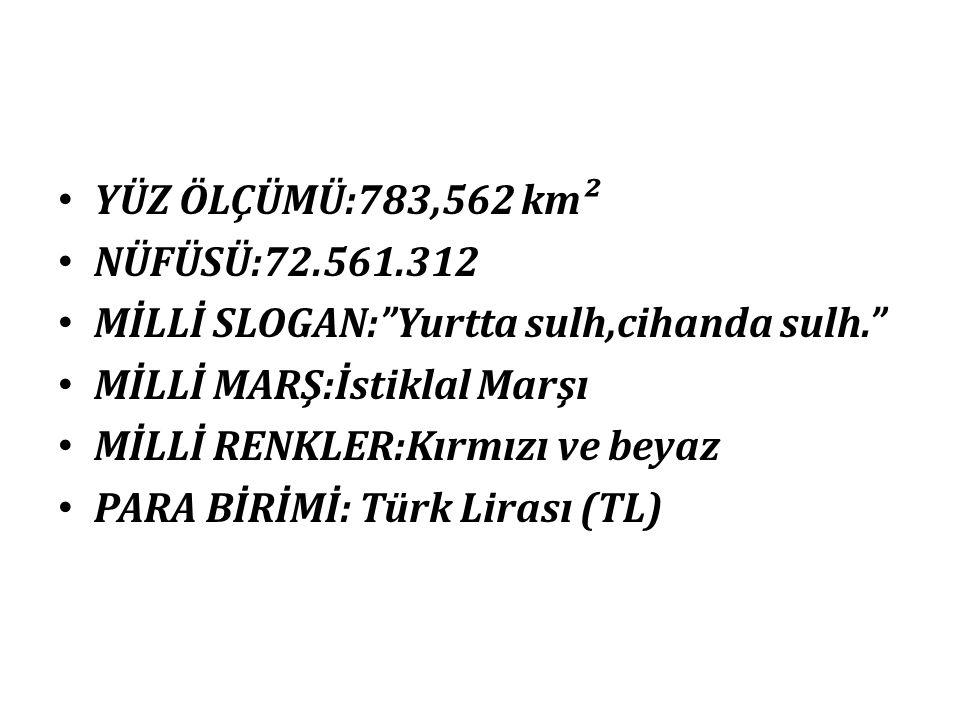 RESMİ DİLİ:Türkçe BAŞKENTİ:Ankara EN BÜYÜK ŞEHİR:İstanbul DEVLET ŞEKLİ:Cumhuriyet YÖNETİM BİÇİMİ:Demokrasi Kurucusu:Mustafa Kemal ATATÜRK CUMHURBAŞKAN