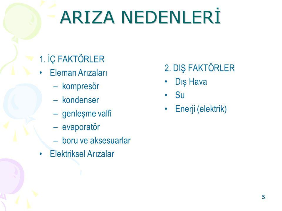 5 ARIZA NEDENLERİ 1.