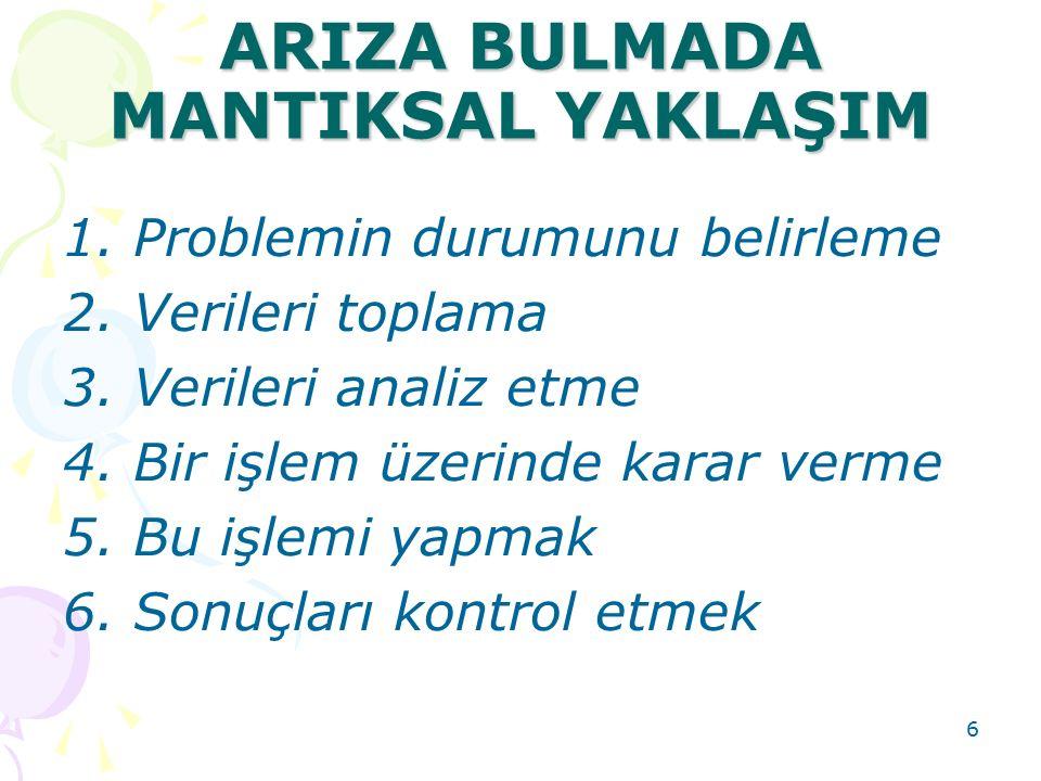 6 ARIZA BULMADA MANTIKSAL YAKLAŞIM 1.Problemin durumunu belirleme 2.